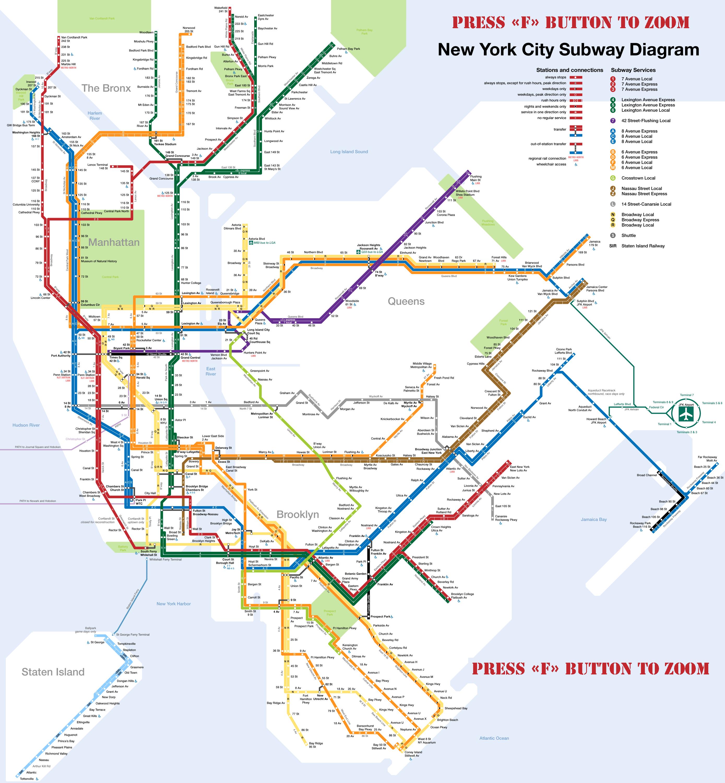 New York City Subway Underground
